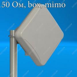 AX-868PC Unibox- панельная направленная выносная антенна 857-877 МГц с круговой поляризацией и герметичным боксом