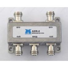 AXD-4